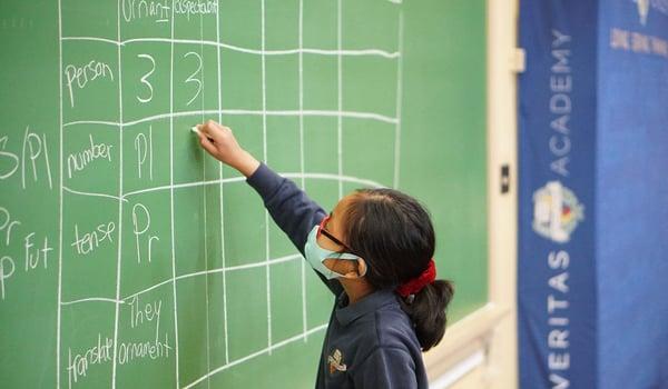 third-grade-chalkboard